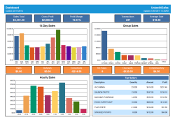 Uniwell Lynx reports provide a snapshot of business activity